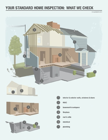 home-inspector-what-we-check.jpg